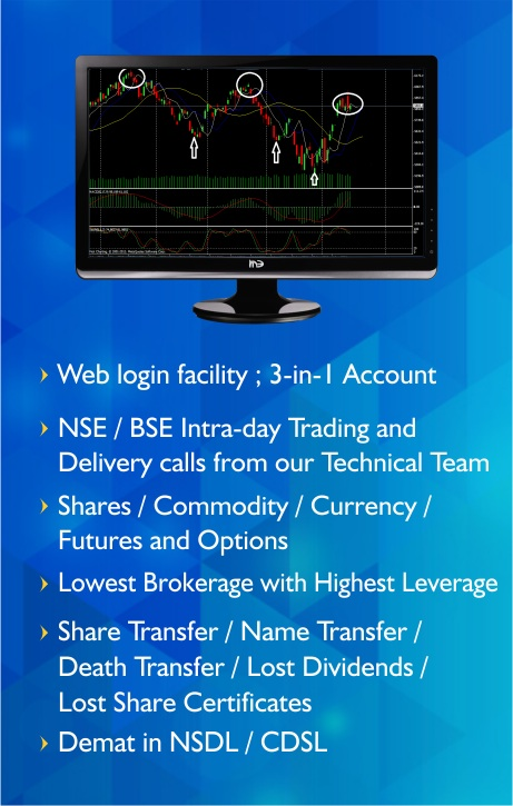 Share Trading 2